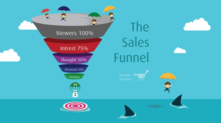 sales funnel-01-01