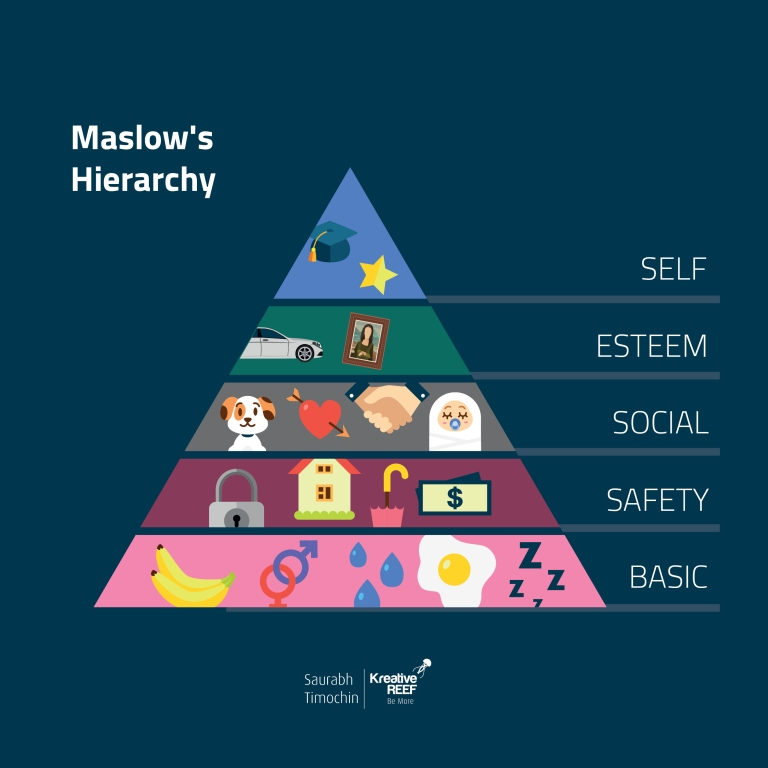maslow hierachy-01