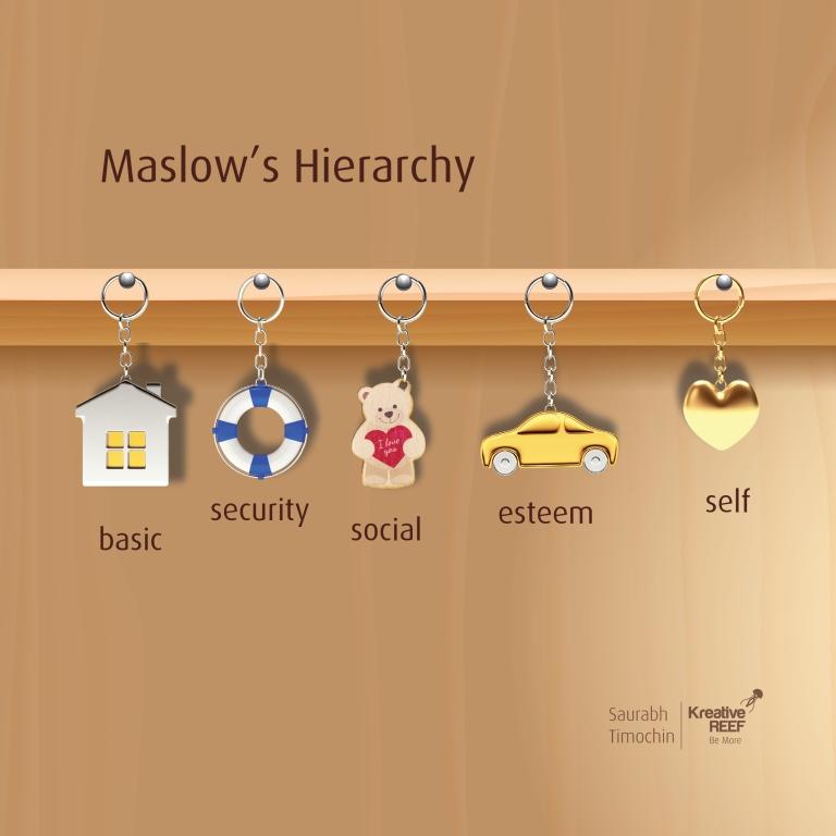 2maslow key-01