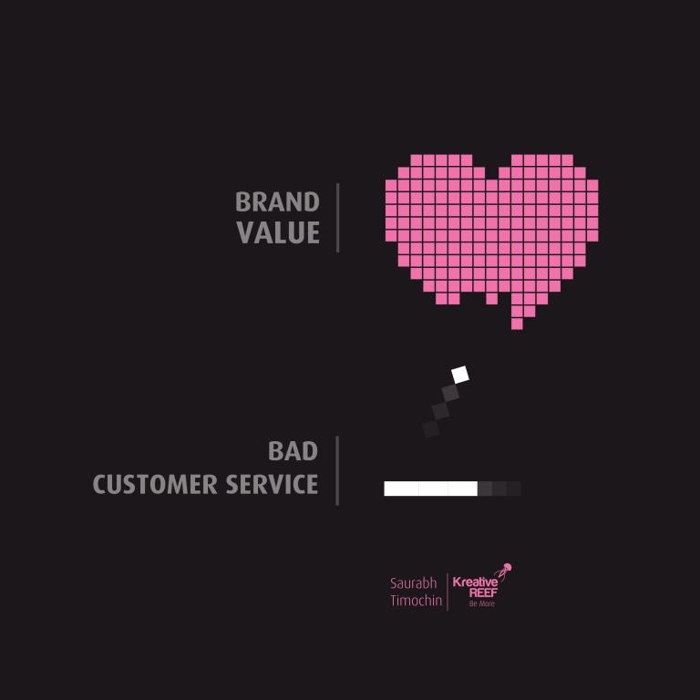 brand value-01-01
