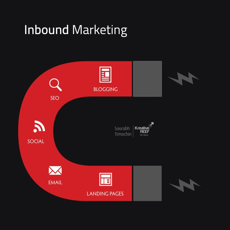 inbound marketing-01