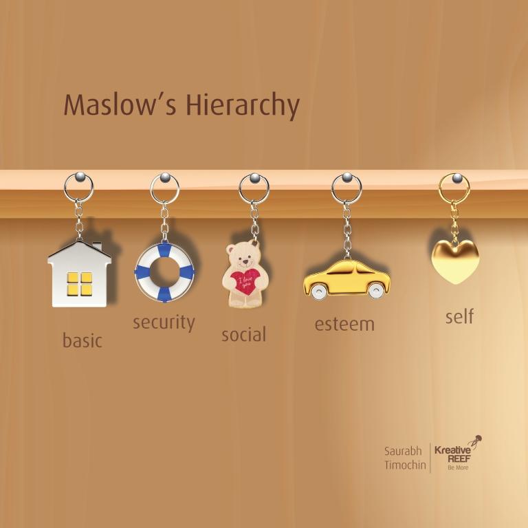 maslow key-01