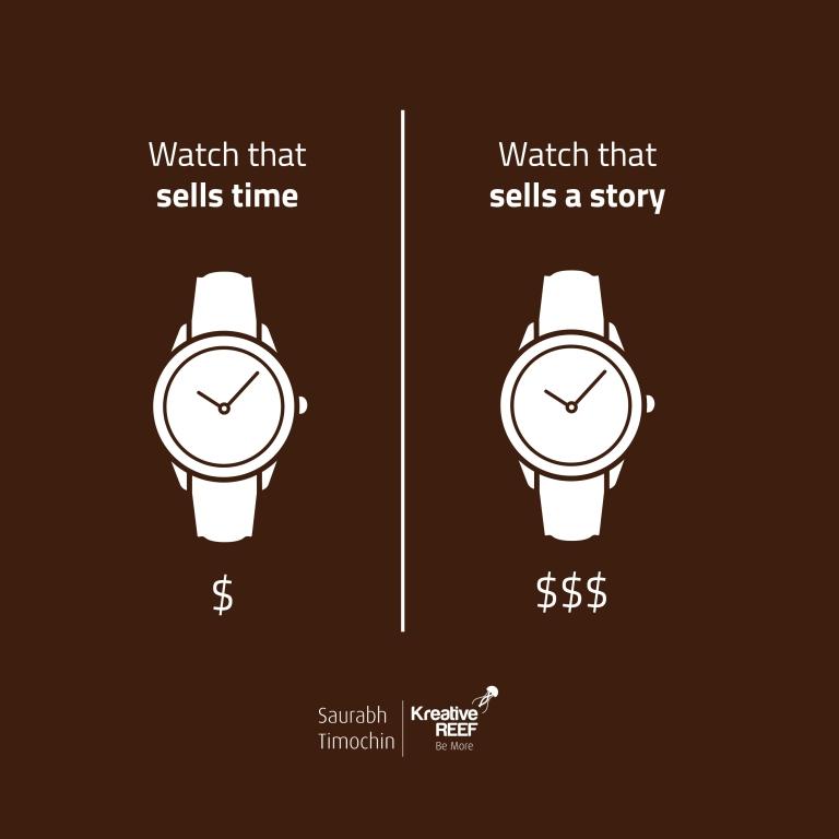 watch concept-01